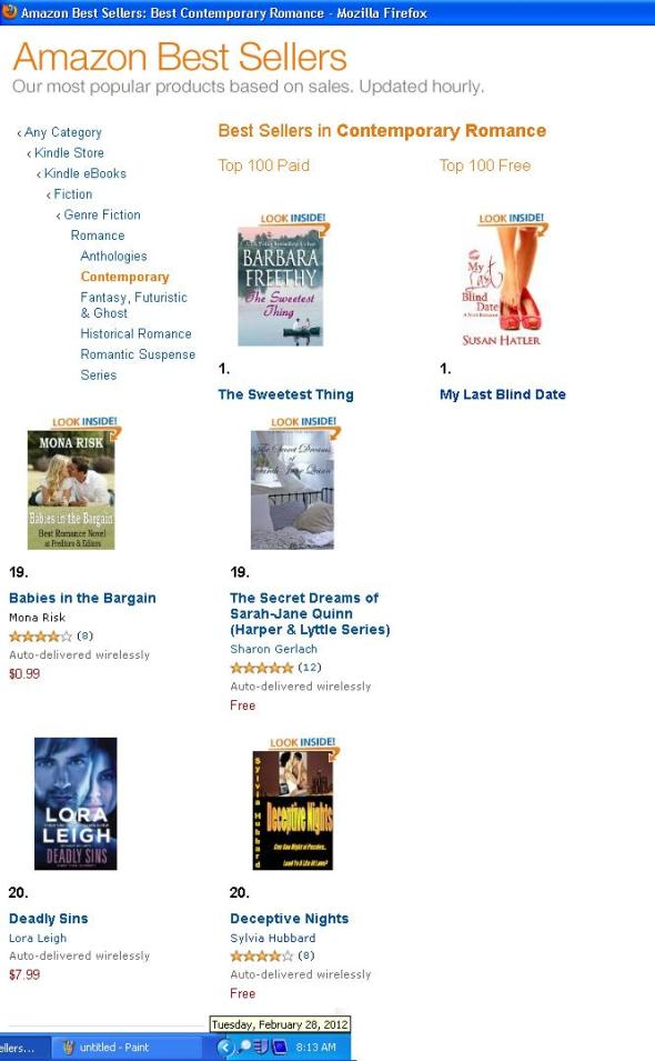 Feb 28, 2012, Deceptive Nights hit bestsellers list!